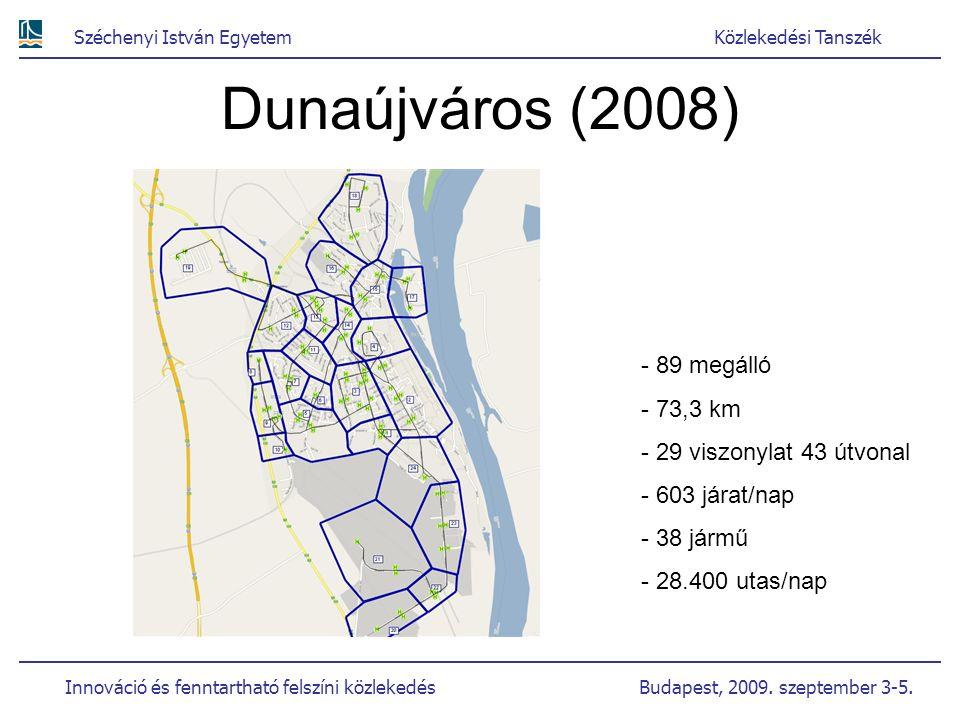 Dunaújváros (2008) 89 megálló 73,3 km 29 viszonylat 43 útvonal