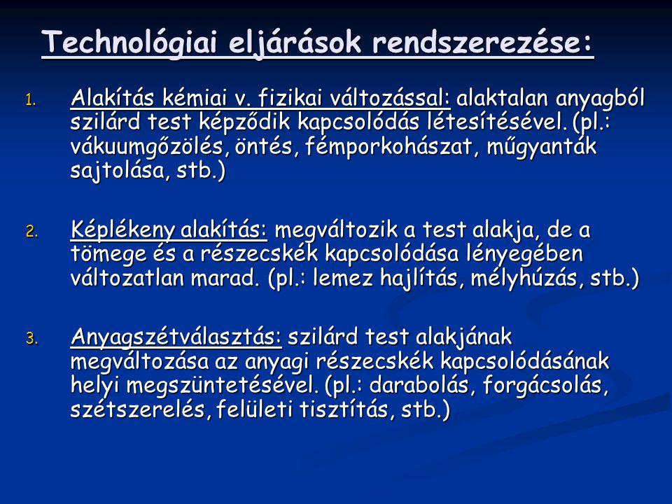 Technológiai eljárások rendszerezése: