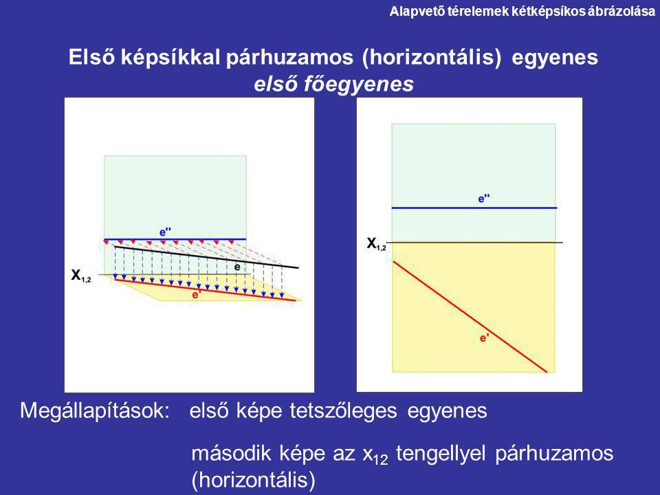 Első képsíkkal párhuzamos (horizontális) egyenes