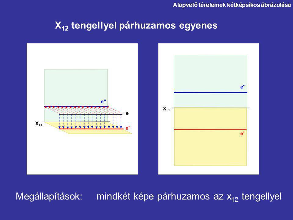 X12 tengellyel párhuzamos egyenes