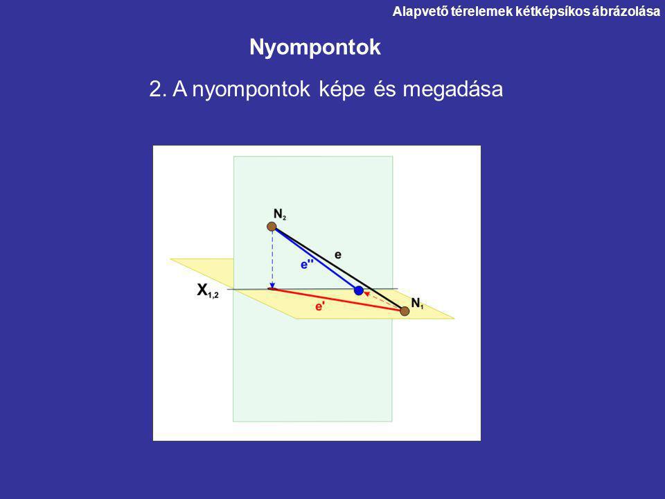 2. A nyompontok képe és megadása