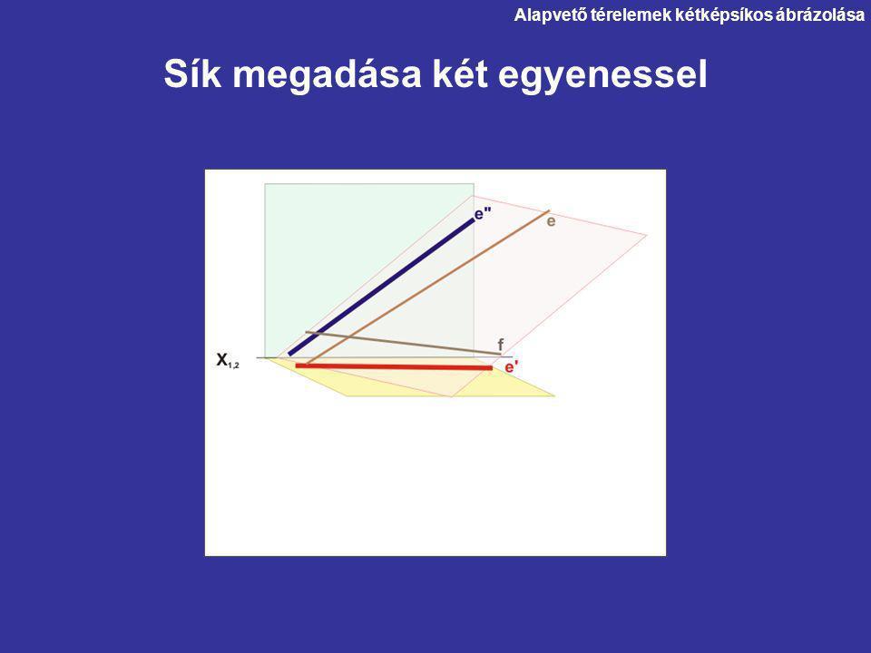 Sík megadása két egyenessel