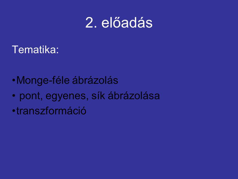 2. előadás Tematika: Monge-féle ábrázolás