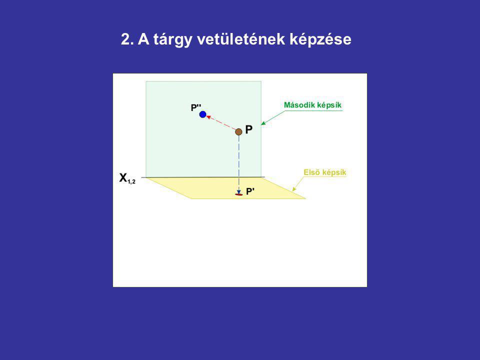 2. A tárgy vetületének képzése