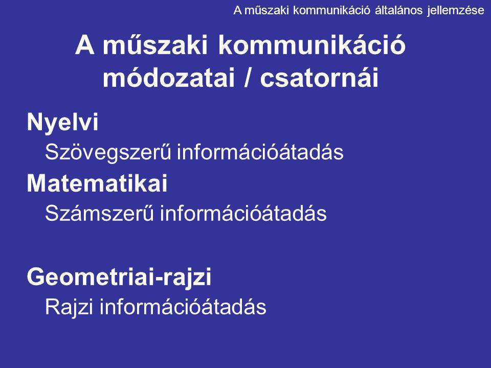 A műszaki kommunikáció módozatai / csatornái