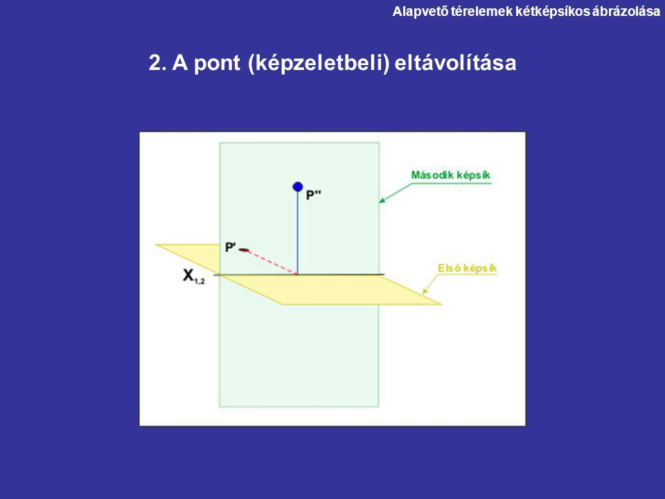 2. A pont (képzeletbeli) eltávolítása