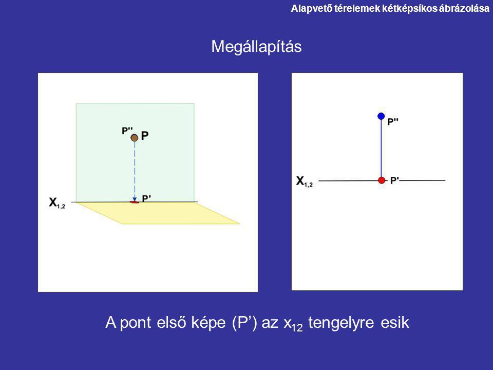 A pont első képe (P') az x12 tengelyre esik