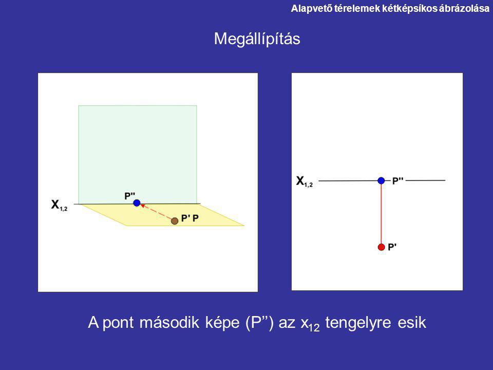 A pont második képe (P'') az x12 tengelyre esik