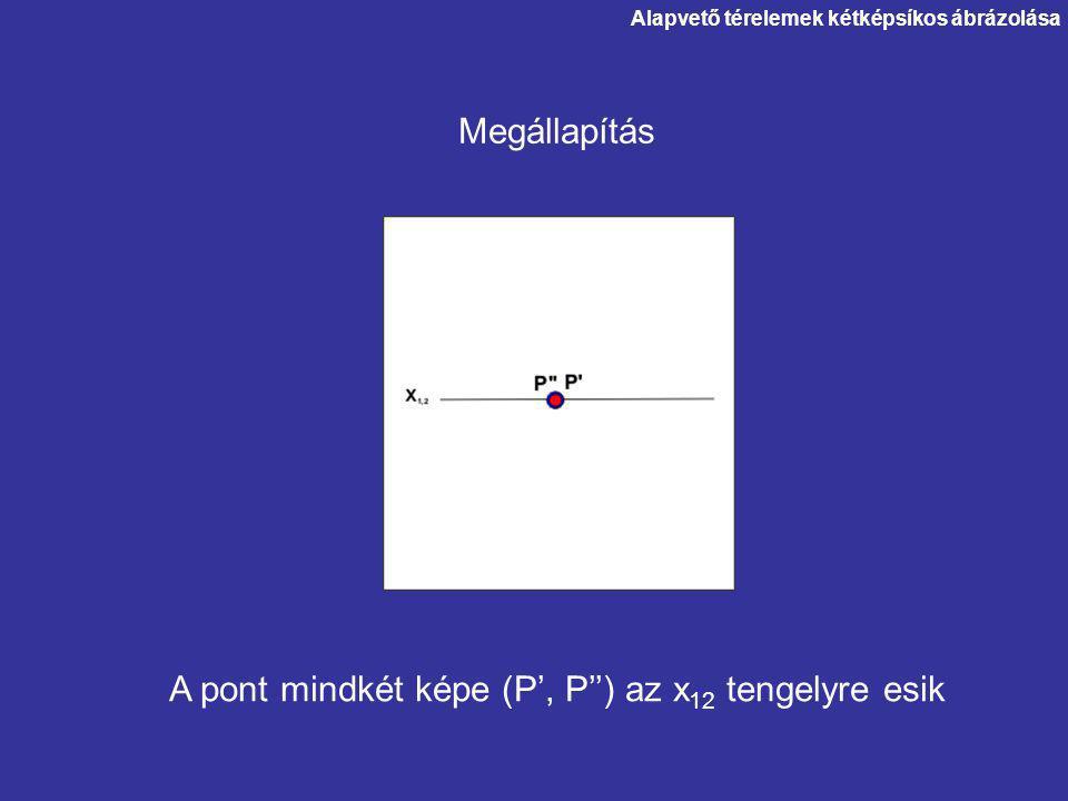 A pont mindkét képe (P', P'') az x12 tengelyre esik