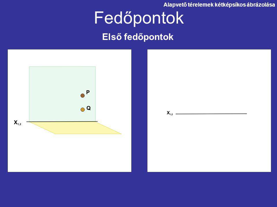Fedőpontok Alapvető térelemek kétképsíkos ábrázolása Első fedőpontok