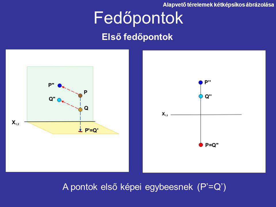 Fedőpontok Első fedőpontok A pontok első képei egybeesnek (P'=Q')