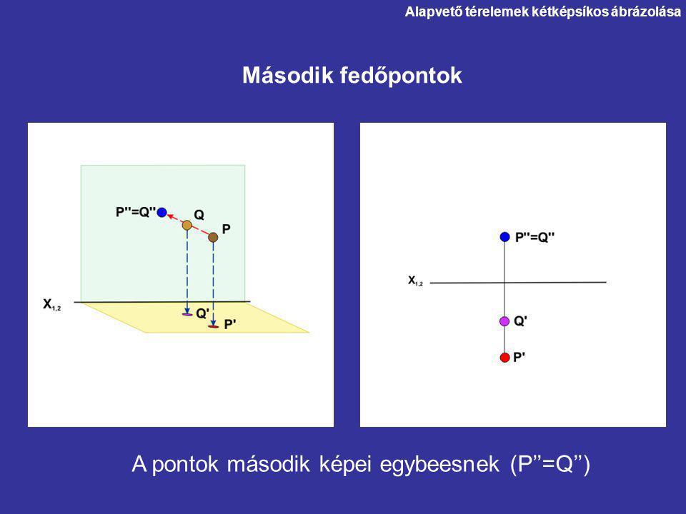 A pontok második képei egybeesnek (P''=Q'')