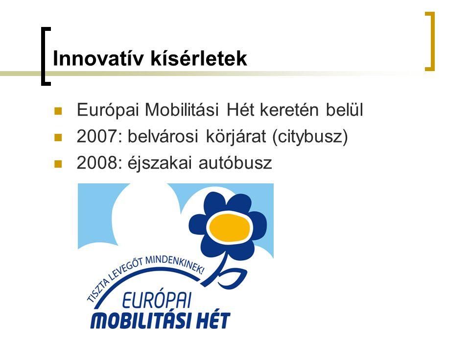 Innovatív kísérletek Európai Mobilitási Hét keretén belül