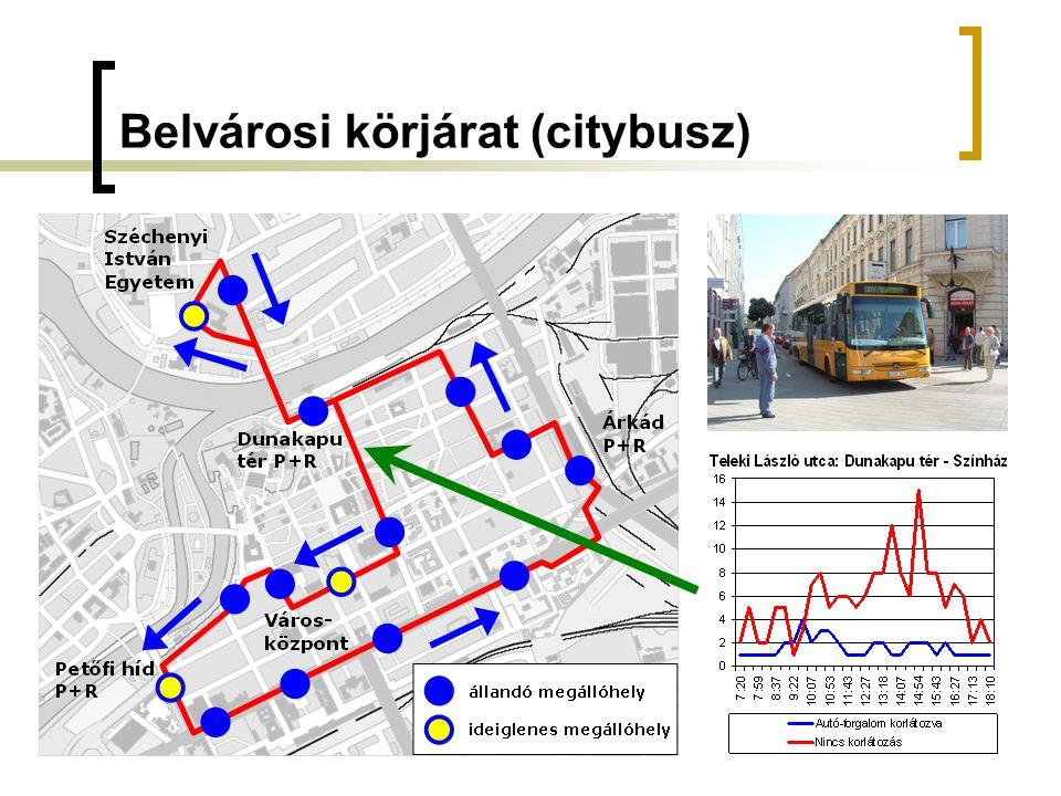 Belvárosi körjárat (citybusz)