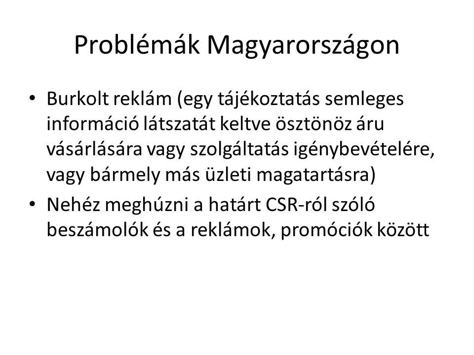 Problémák Magyarországon