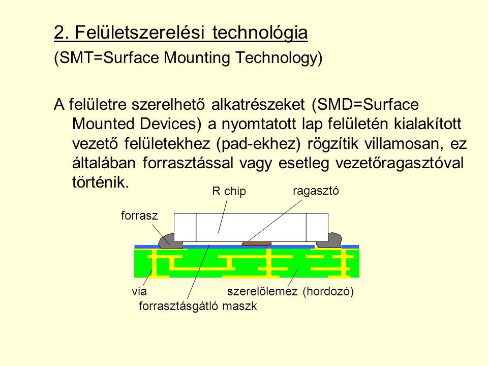 2. Felületszerelési technológia
