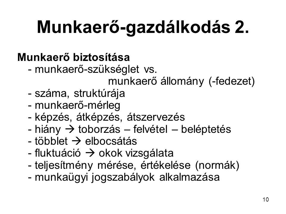 Munkaerő-gazdálkodás 2.