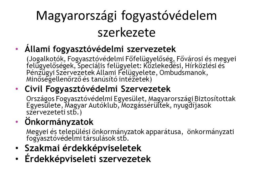 Magyarországi fogyastóvédelem szerkezete