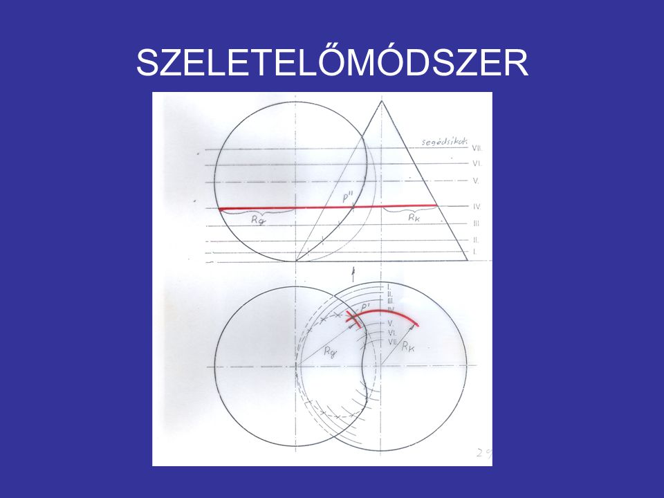 SZELETELŐMÓDSZER