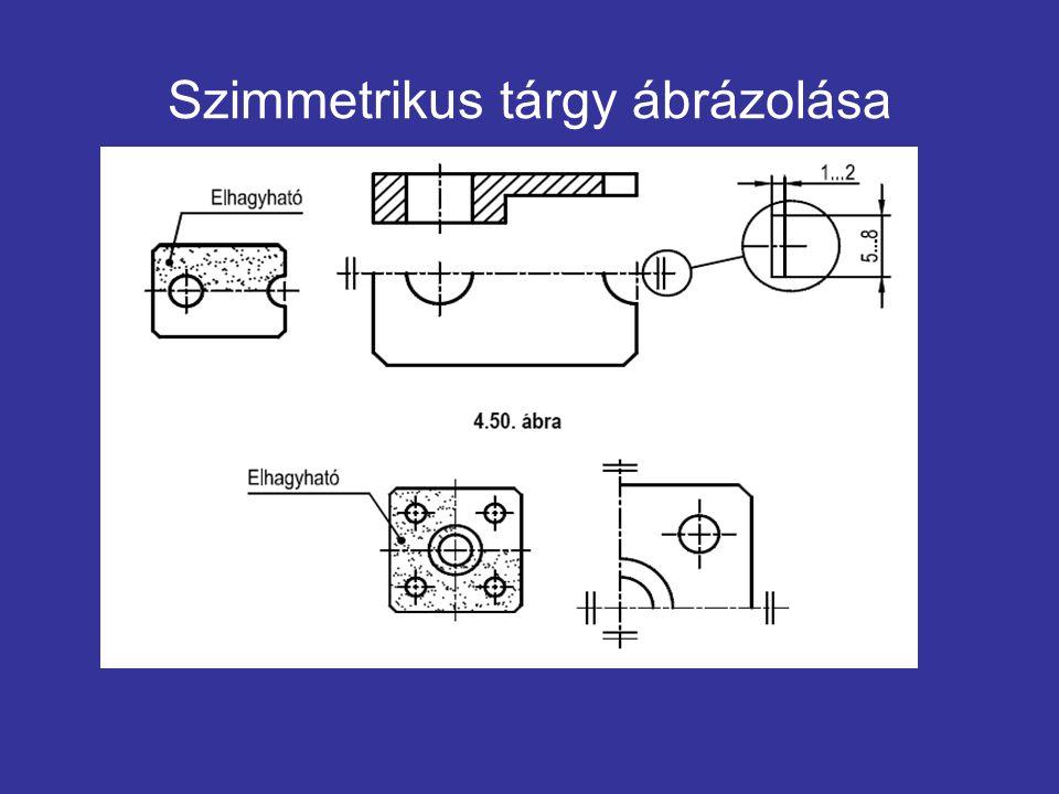 Szimmetrikus tárgy ábrázolása
