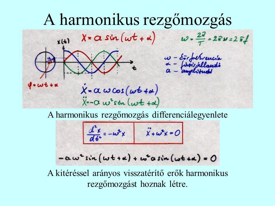 A harmonikus rezgőmozgás