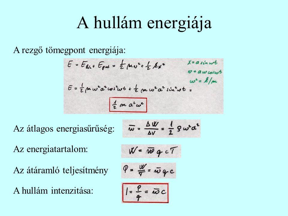 A hullám energiája A rezgő tömegpont energiája: