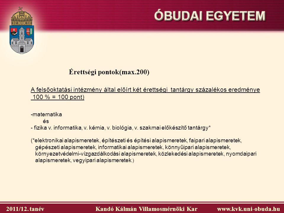 Érettségi pontok(max.200)