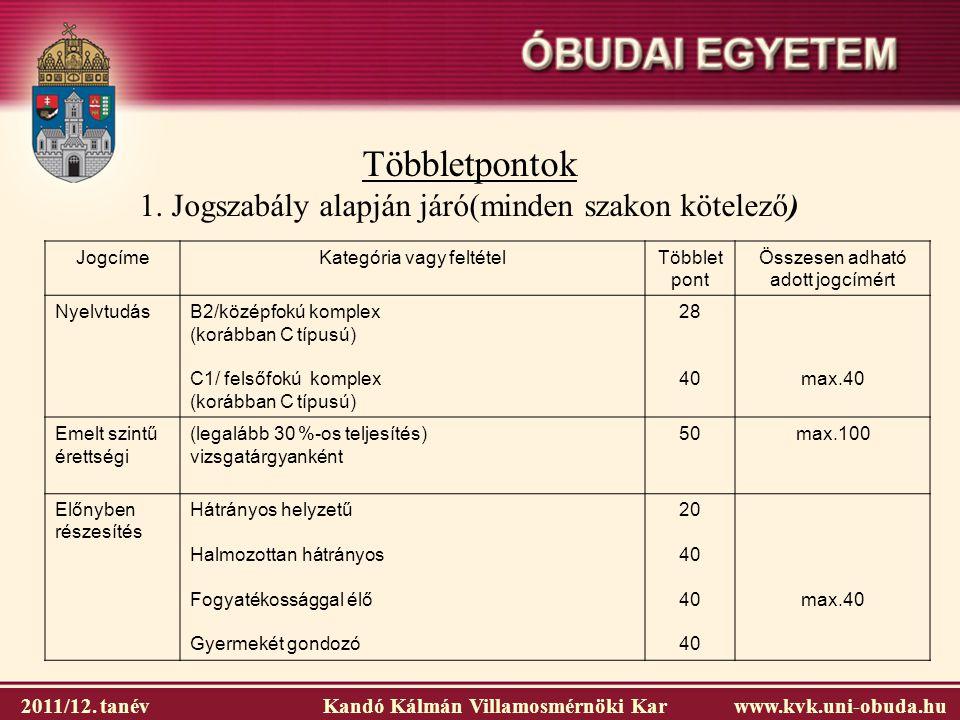 Többletpontok 1. Jogszabály alapján járó(minden szakon kötelező)