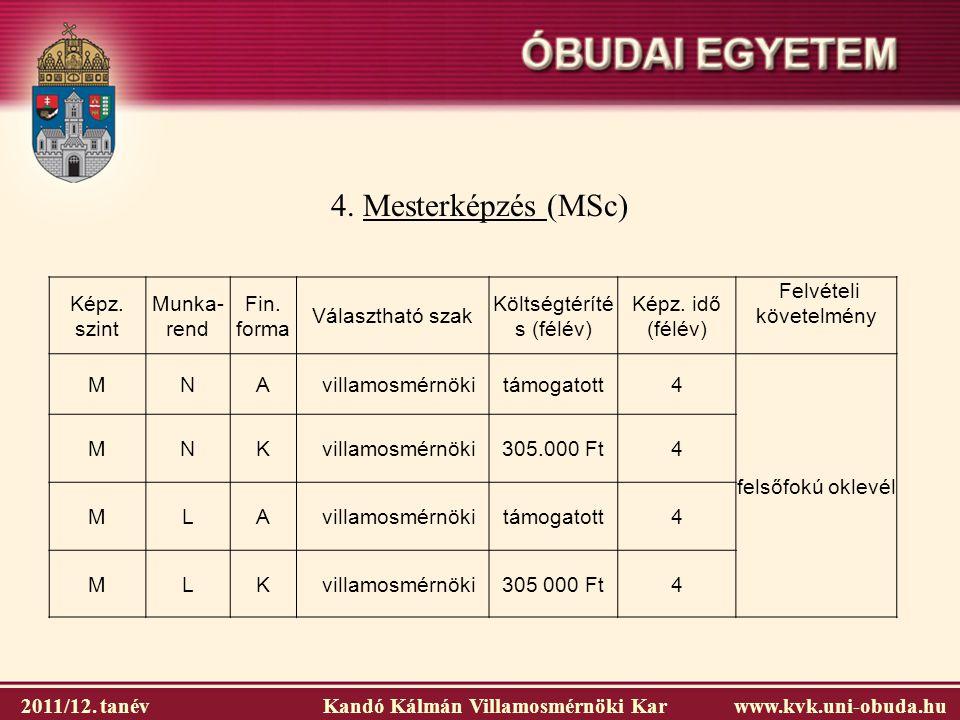 4. Mesterképzés (MSc) Képz. szint Munka- rend Fin. forma