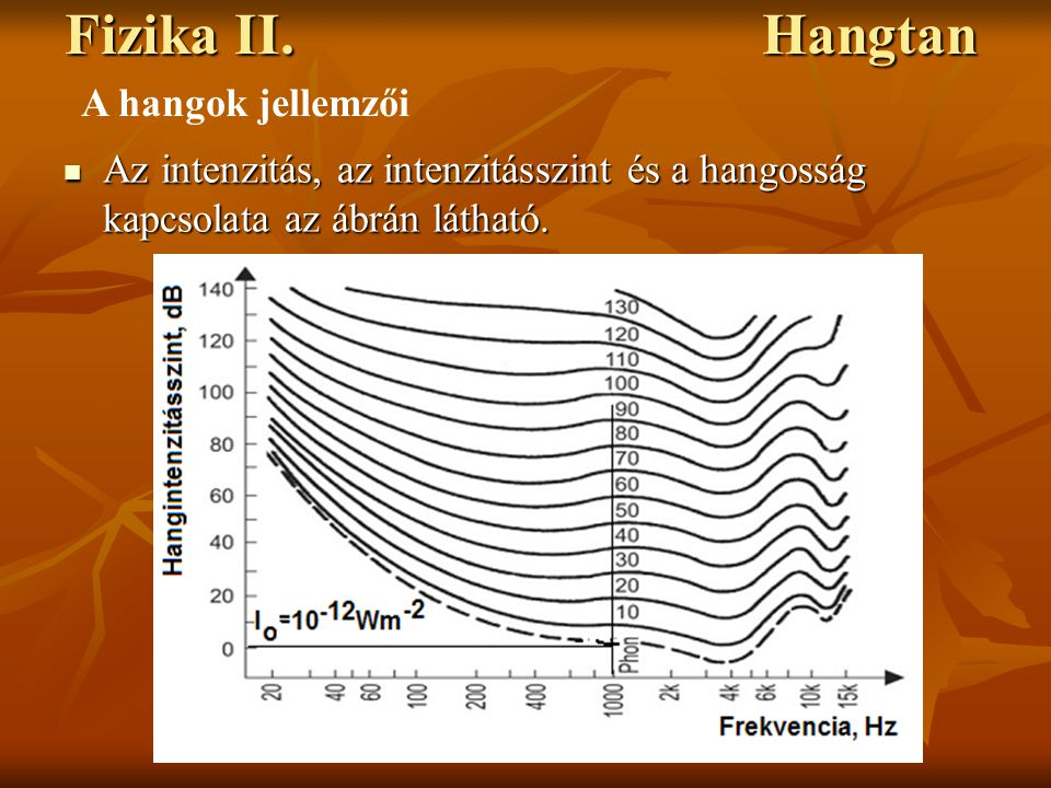 Fizika II. Hangtan A hangok jellemzői