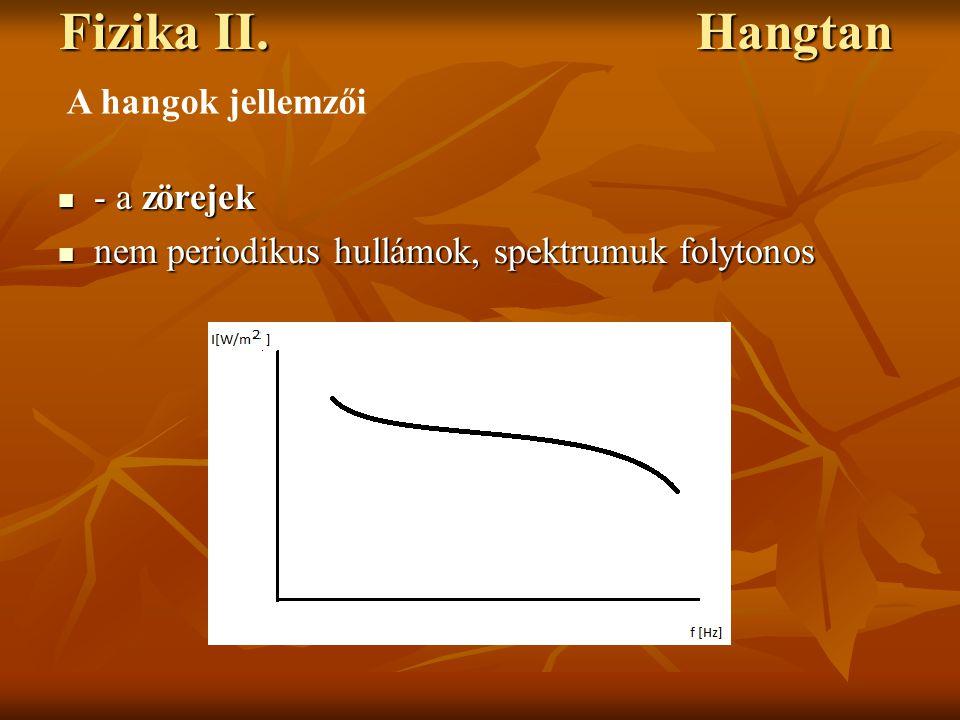 Fizika II. Hangtan A hangok jellemzői - a zörejek
