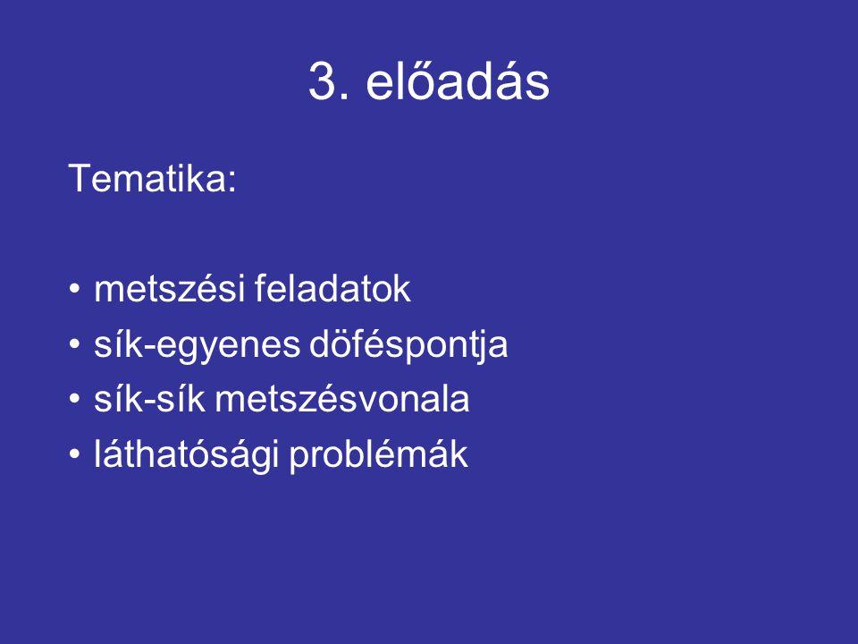 3. előadás Tematika: metszési feladatok sík-egyenes döféspontja