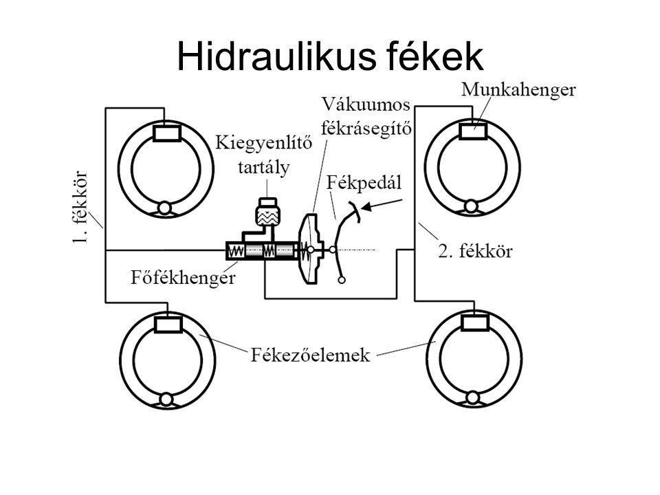 Hidraulikus fékek