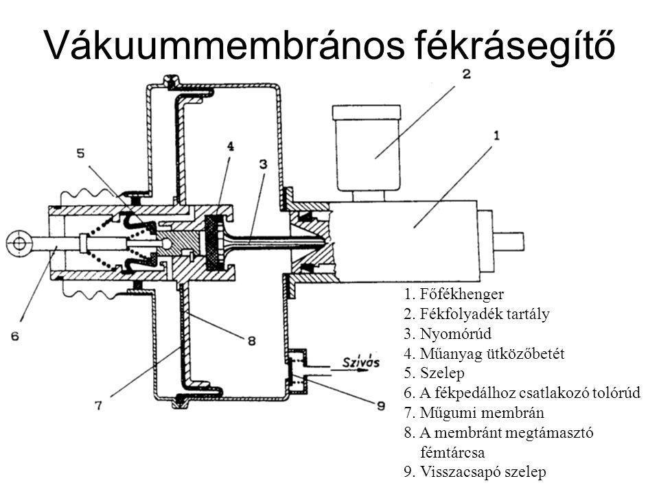 Vákuummembrános fékrásegítő
