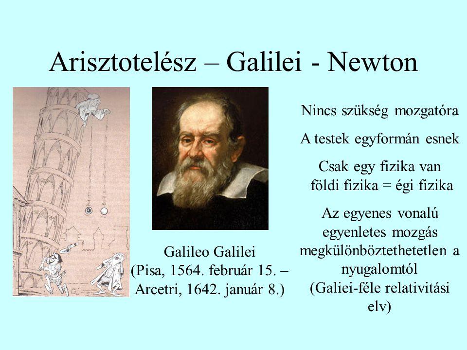 Arisztotelész – Galilei - Newton