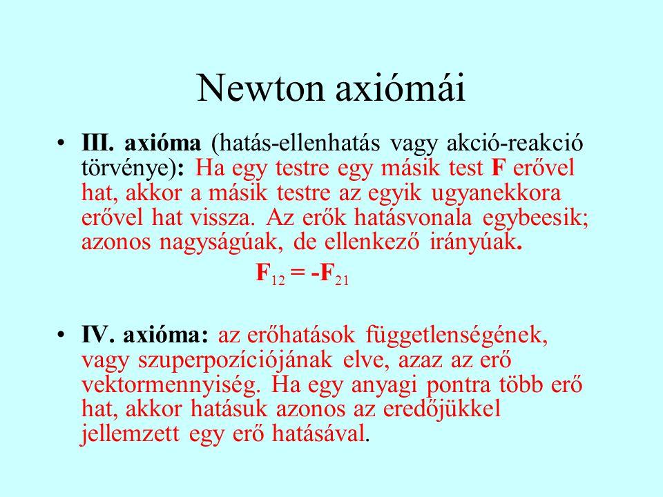 Newton axiómái