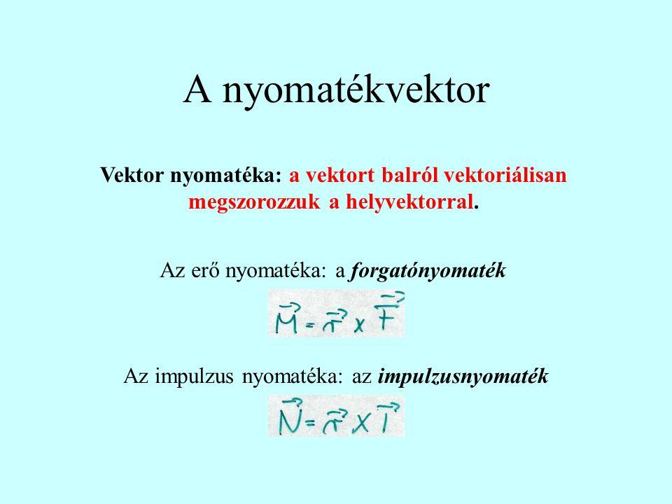 A nyomatékvektor Vektor nyomatéka: a vektort balról vektoriálisan megszorozzuk a helyvektorral. Az erő nyomatéka: a forgatónyomaték.