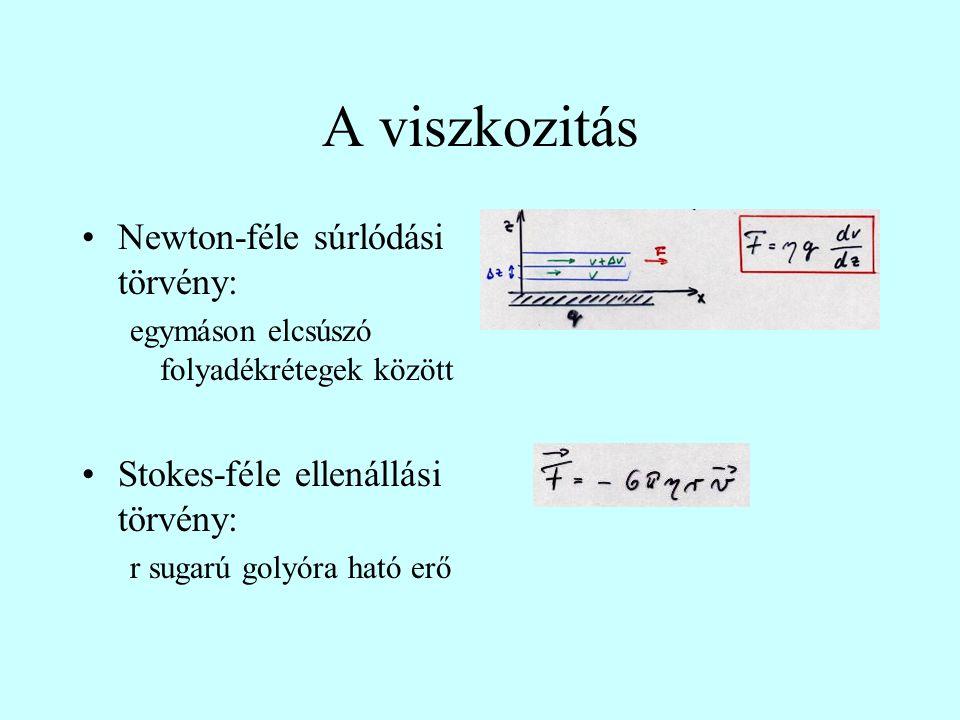 A viszkozitás Newton-féle súrlódási törvény: