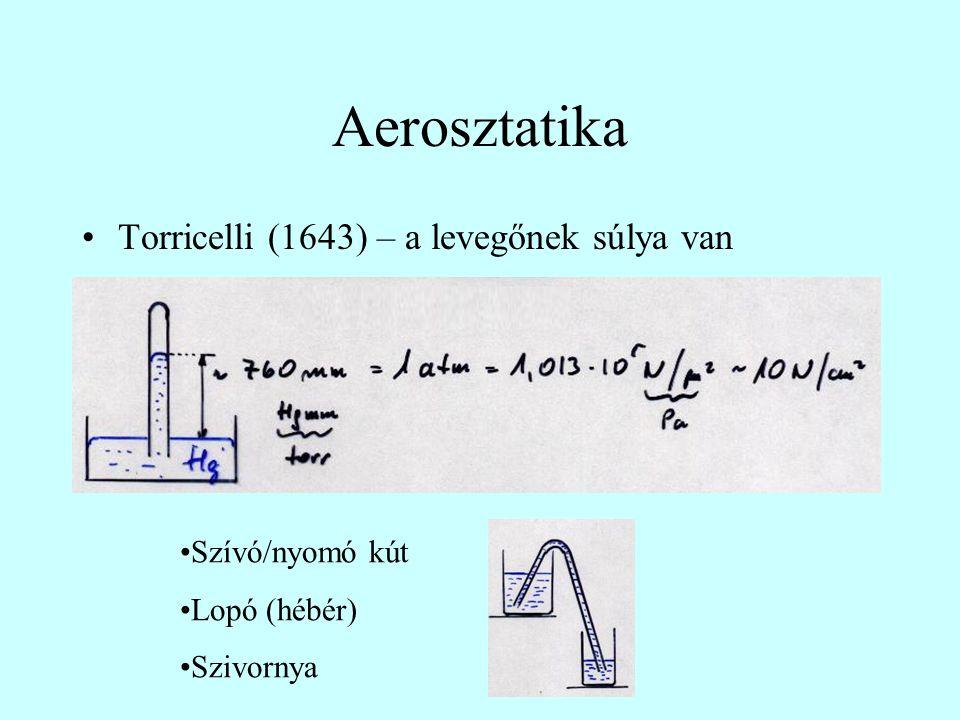 Aerosztatika Torricelli (1643) – a levegőnek súlya van Szívó/nyomó kút