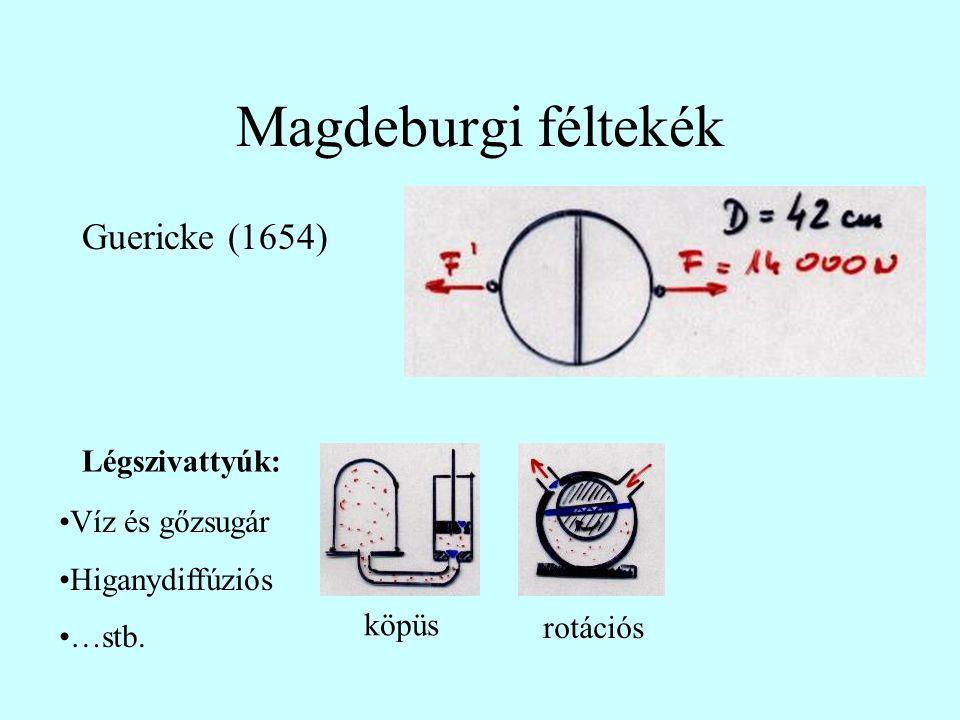 Magdeburgi féltekék Guericke (1654) Légszivattyúk: Víz és gőzsugár