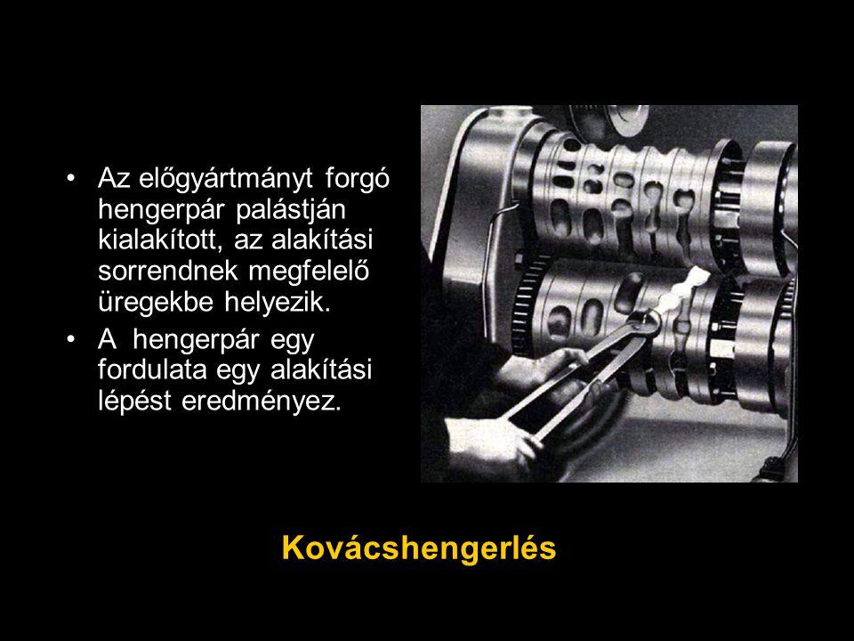 Az előgyártmányt forgó hengerpár palástján kialakított, az alakítási sorrendnek megfelelő üregekbe helyezik.