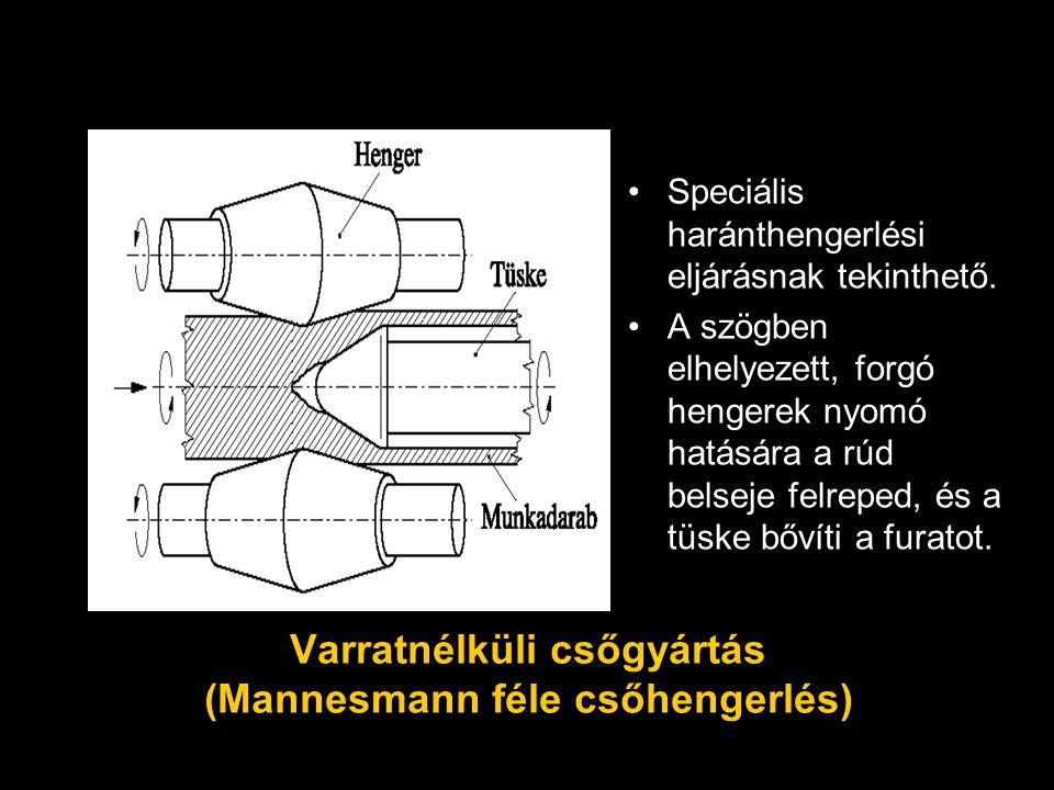 Varratnélküli csőgyártás (Mannesmann féle csőhengerlés)