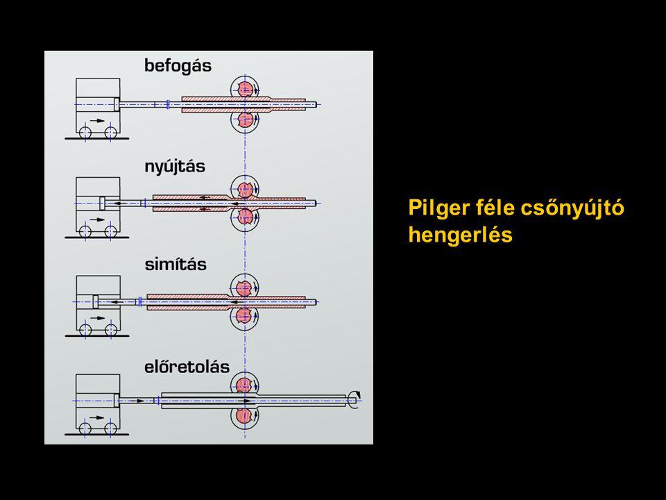 Pilger féle csőnyújtó hengerlés