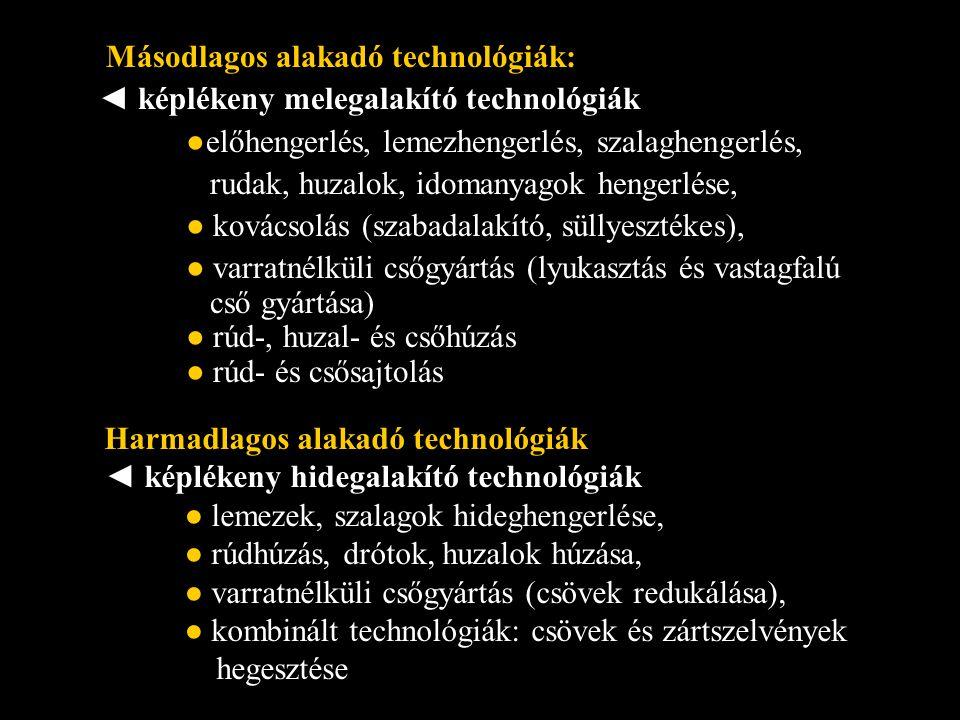 Másodlagos alakadó technológiák: