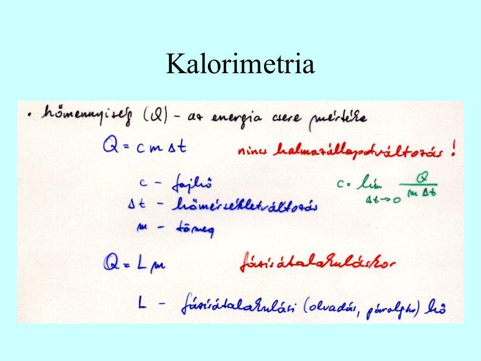 Kalorimetria