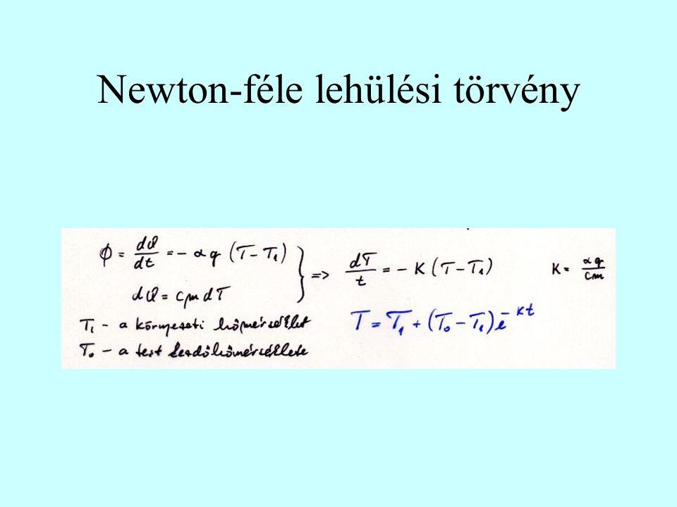 Newton-féle lehülési törvény