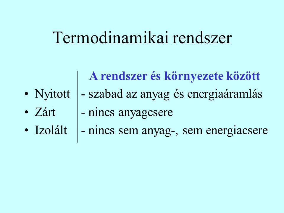 Termodinamikai rendszer