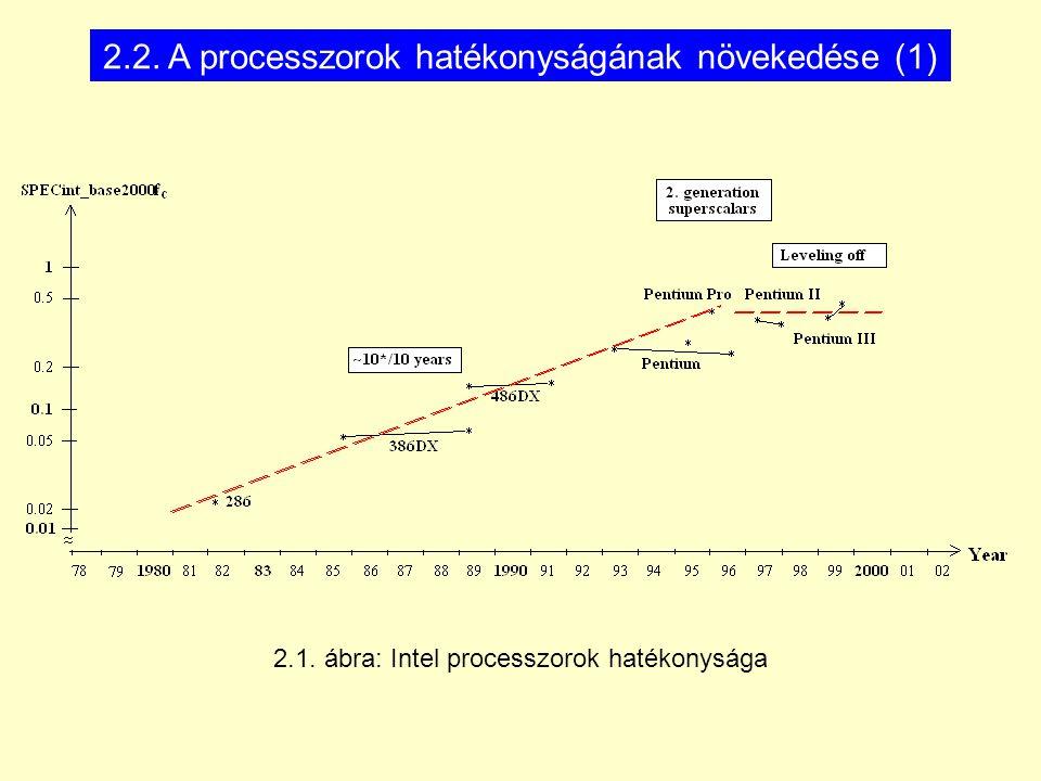 2.2. A processzorok hatékonyságának növekedése (1)