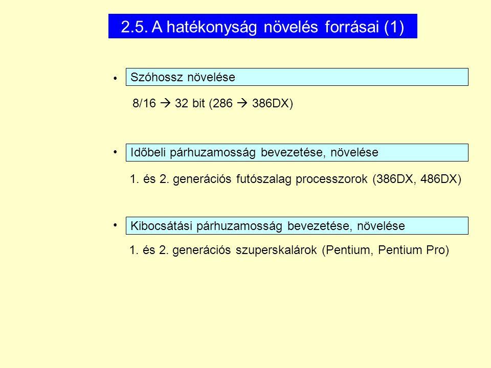 2.5. A hatékonyság növelés forrásai (1)