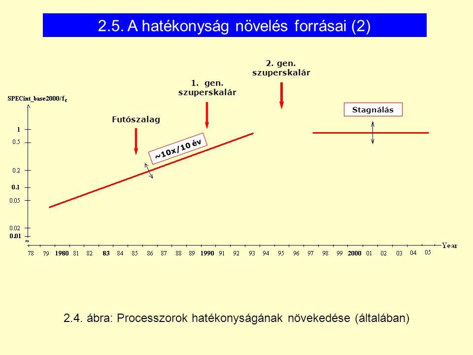 2.5. A hatékonyság növelés forrásai (2)